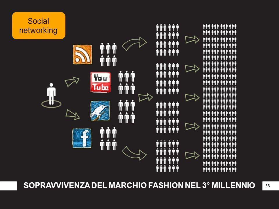 SOPRAVVIVENZA DEL MARCHIO FASHION NEL 3° MILLENNIO 33 Social networking