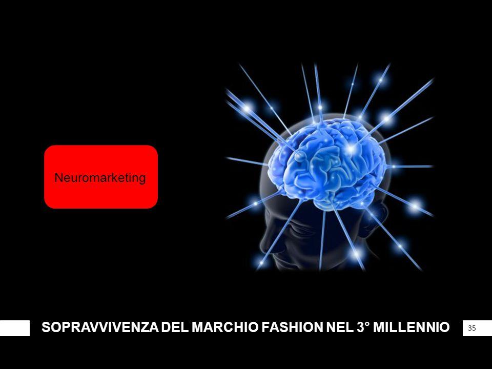 SOPRAVVIVENZA DEL MARCHIO FASHION NEL 3° MILLENNIO 35 Neuromarketing