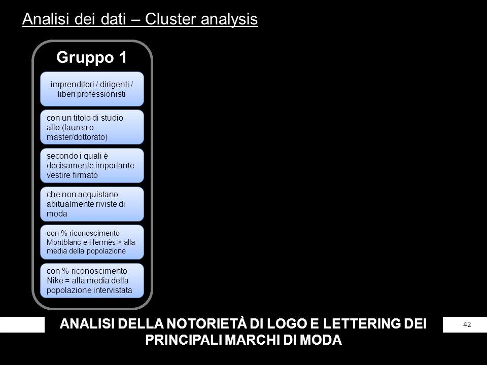 ANALISI DELLA NOTORIETÀ DI LOGO E LETTERING DEI PRINCIPALI MARCHI DI MODA 42 Analisi dei dati – Cluster analysis Gruppo 1 imprenditori / dirigenti / l