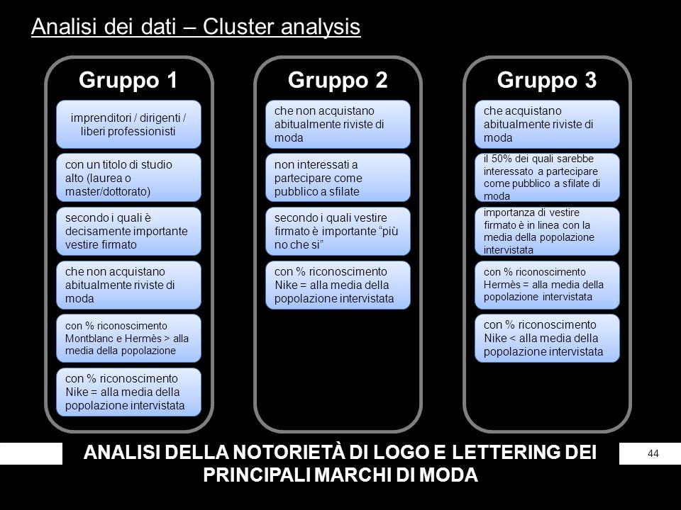 ANALISI DELLA NOTORIETÀ DI LOGO E LETTERING DEI PRINCIPALI MARCHI DI MODA 44 Analisi dei dati – Cluster analysis Gruppo 1 imprenditori / dirigenti / l