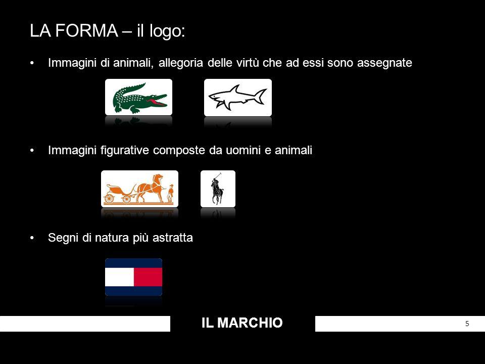 LA FORMA – il logo: Immagini di animali, allegoria delle virtù che ad essi sono assegnate Immagini figurative composte da uomini e animali Segni di na