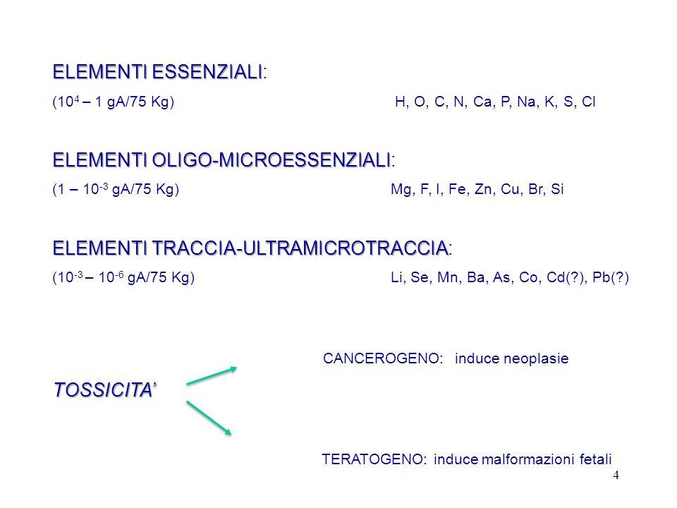 4 ELEMENTI ESSENZIALI ELEMENTI ESSENZIALI: (10 4 – 1 gA/75 Kg) H, O, C, N, Ca, P, Na, K, S, Cl ELEMENTI OLIGO-MICROESSENZIALI ELEMENTI OLIGO-MICROESSENZIALI: (1 – 10 -3 gA/75 Kg) Mg, F, I, Fe, Zn, Cu, Br, Si ELEMENTI TRACCIA-ULTRAMICROTRACCIA ELEMENTI TRACCIA-ULTRAMICROTRACCIA: (10 -3 – 10 -6 gA/75 Kg)Li, Se, Mn, Ba, As, Co, Cd(?), Pb(?) CANCEROGENO: induce neoplasieTOSSICITA' TERATOGENO: induce malformazioni fetali