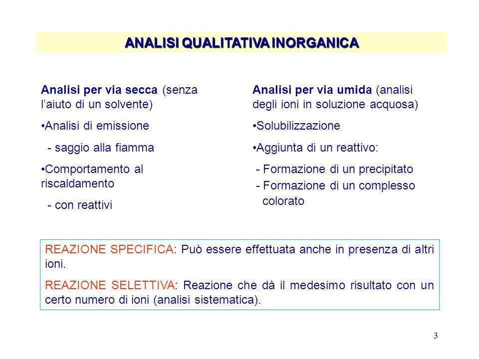 3 ANALISI QUALITATIVA INORGANICA Analisi per via secca (senza l'aiuto di un solvente) Analisi di emissione - saggio alla fiamma Comportamento al riscaldamento - con reattivi Analisi per via umida (analisi degli ioni in soluzione acquosa) Solubilizzazione Aggiunta di un reattivo: - Formazione di un precipitato - Formazione di un complesso colorato REAZIONE SPECIFICA: Può essere effettuata anche in presenza di altri ioni.