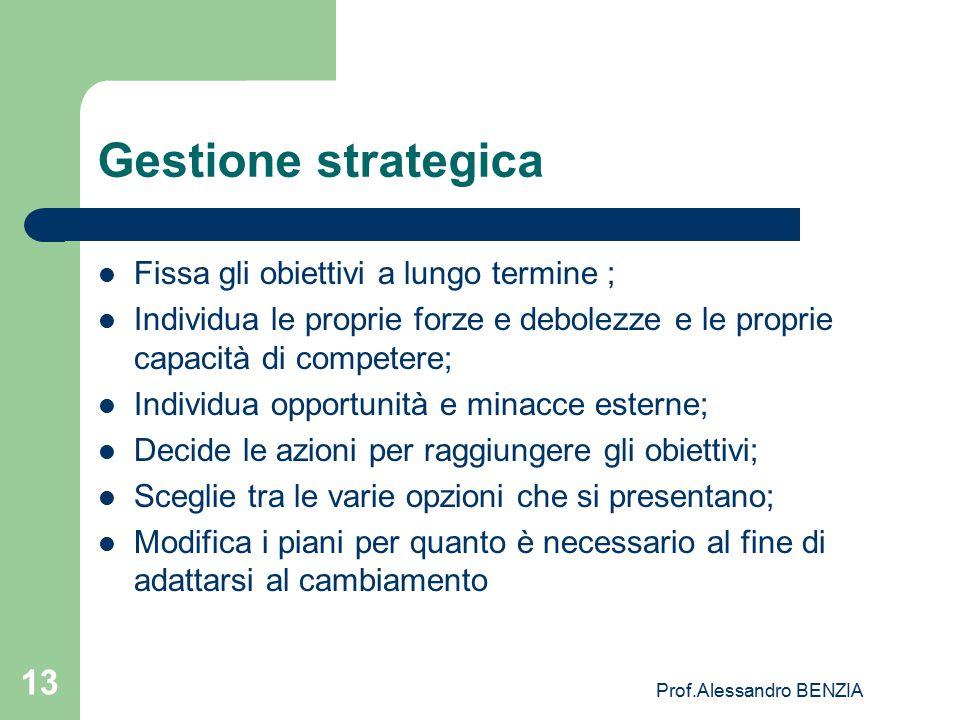 Prof.Alessandro BENZIA 13 Gestione strategica Fissa gli obiettivi a lungo termine ; Individua le proprie forze e debolezze e le proprie capacità di co