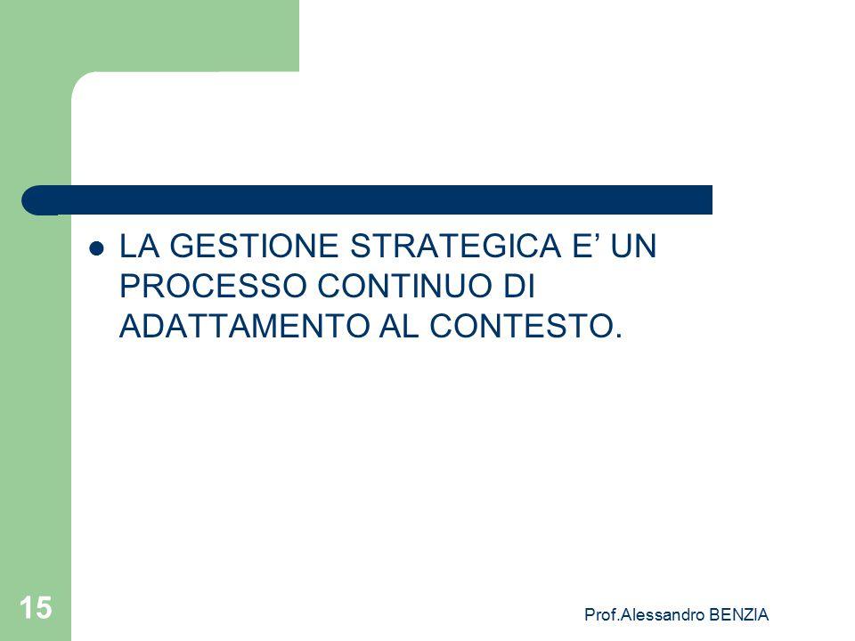 Prof.Alessandro BENZIA 15 LA GESTIONE STRATEGICA E' UN PROCESSO CONTINUO DI ADATTAMENTO AL CONTESTO.
