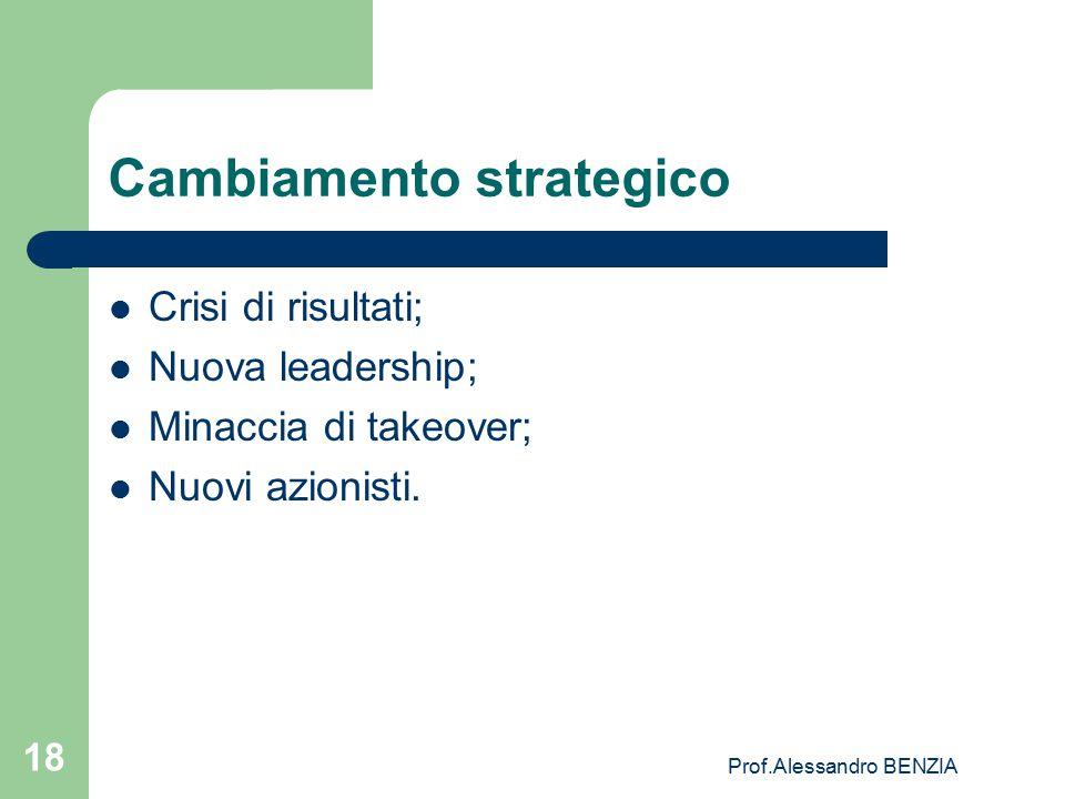 Prof.Alessandro BENZIA 18 Cambiamento strategico Crisi di risultati; Nuova leadership; Minaccia di takeover; Nuovi azionisti.