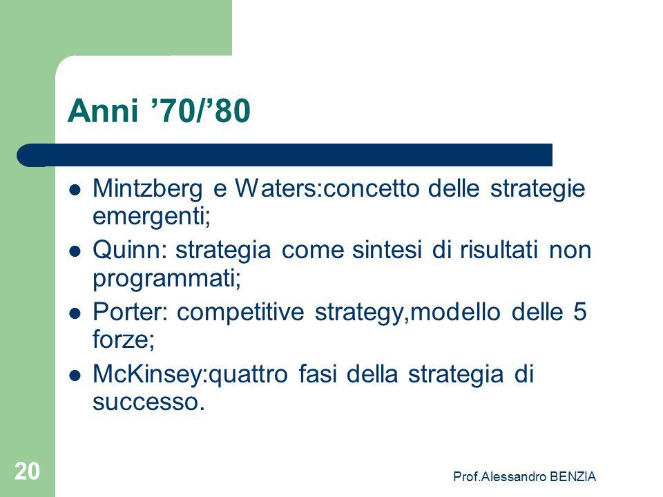 Prof.Alessandro BENZIA 20 Anni '70/'80 Mintzberg e Waters:concetto delle strategie emergenti; Quinn: strategia come sintesi di risultati non programma