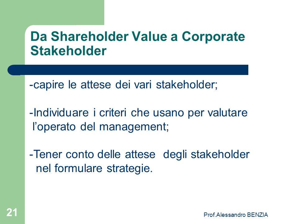 Prof.Alessandro BENZIA 21 Da Shareholder Value a Corporate Stakeholder -capire le attese dei vari stakeholder; -Individuare i criteri che usano per va