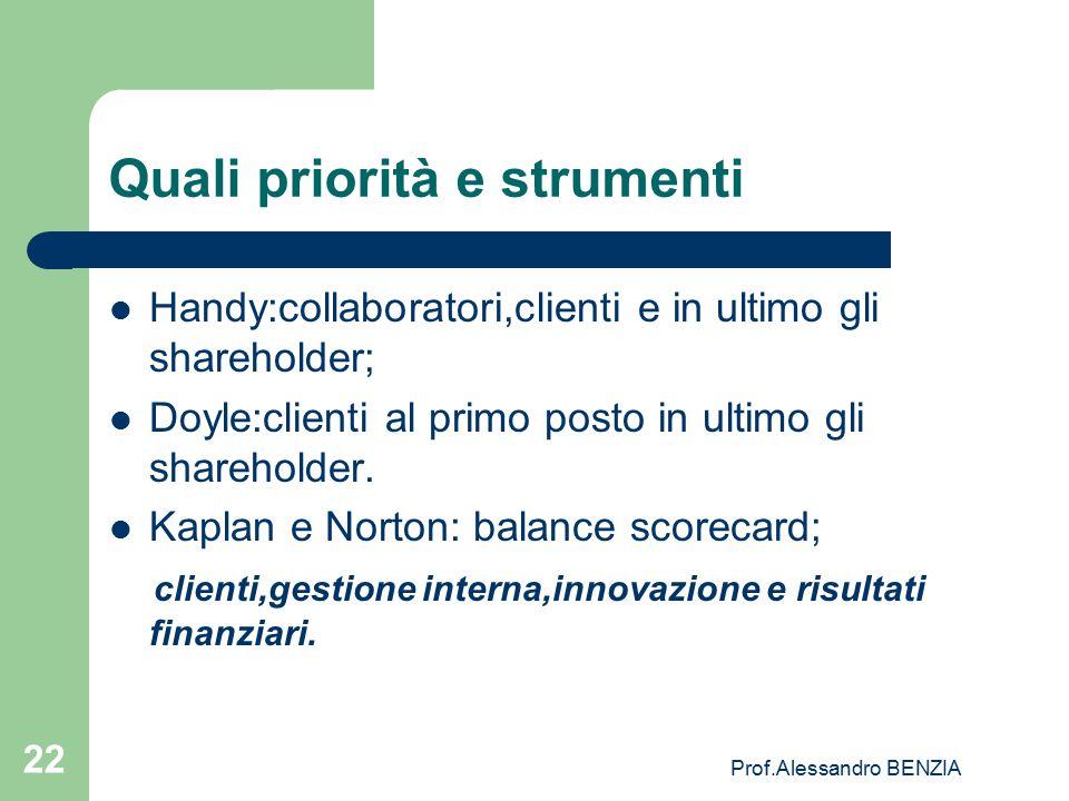 Prof.Alessandro BENZIA 22 Quali priorità e strumenti Handy:collaboratori,clienti e in ultimo gli shareholder; Doyle:clienti al primo posto in ultimo g