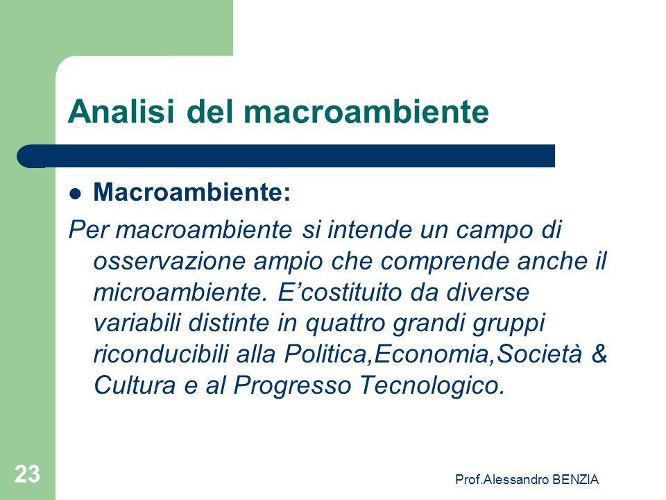 Prof.Alessandro BENZIA 23 Analisi del macroambiente Macroambiente: Per macroambiente si intende un campo di osservazione ampio che comprende anche il