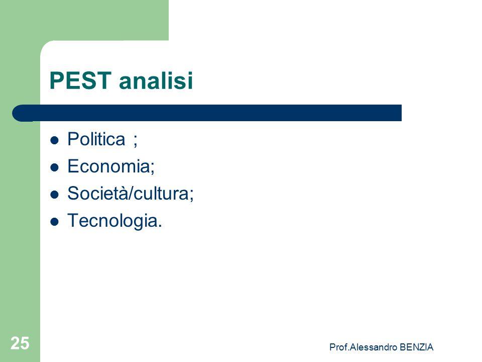 Prof.Alessandro BENZIA 25 PEST analisi Politica ; Economia; Società/cultura; Tecnologia.