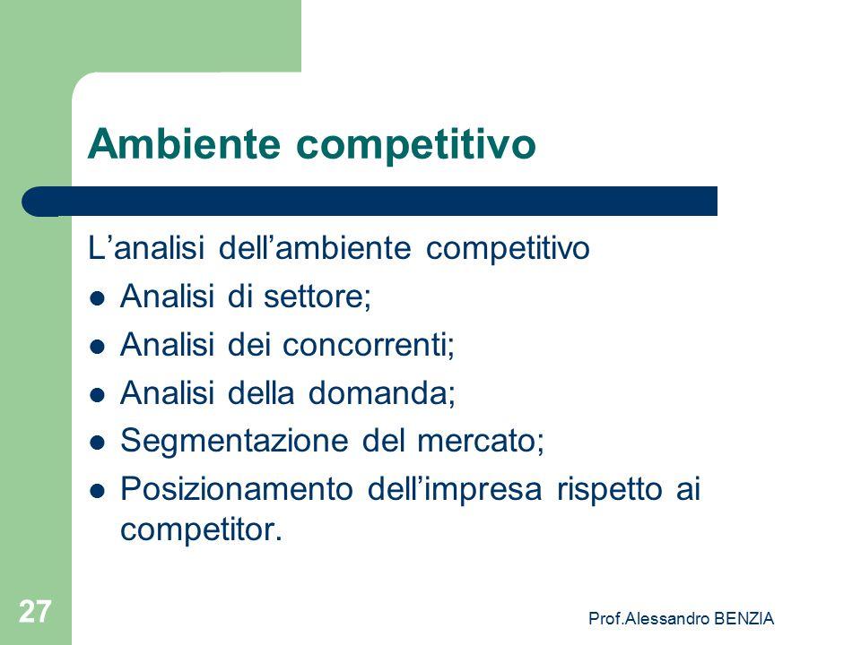 Prof.Alessandro BENZIA 27 Ambiente competitivo L'analisi dell'ambiente competitivo Analisi di settore; Analisi dei concorrenti; Analisi della domanda;