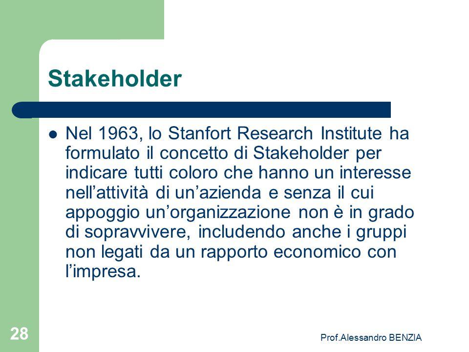 Prof.Alessandro BENZIA 28 Stakeholder Nel 1963, lo Stanfort Research Institute ha formulato il concetto di Stakeholder per indicare tutti coloro che h