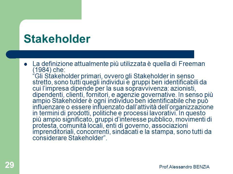 """Prof.Alessandro BENZIA 29 Stakeholder La definizione attualmente più utilizzata è quella di Freeman (1984) che: """"Gli Stakeholder primari, ovvero gli S"""