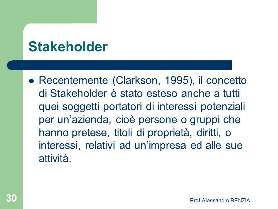 Prof.Alessandro BENZIA 30 Stakeholder Recentemente (Clarkson, 1995), il concetto di Stakeholder è stato esteso anche a tutti quei soggetti portatori d