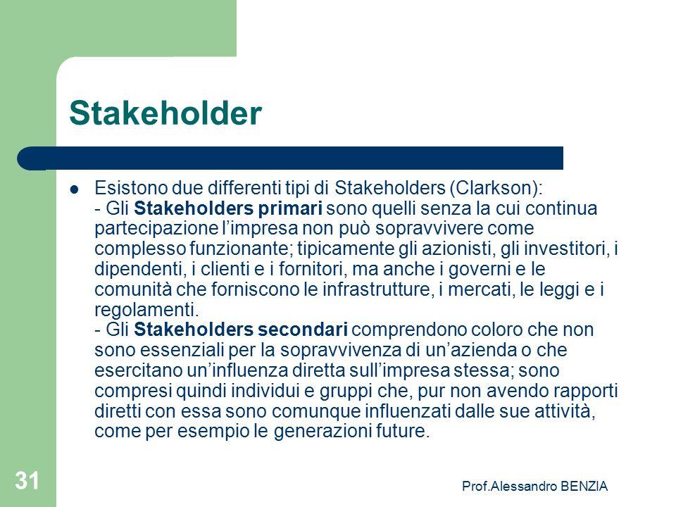 Prof.Alessandro BENZIA 31 Stakeholder Esistono due differenti tipi di Stakeholders (Clarkson): - Gli Stakeholders primari sono quelli senza la cui con