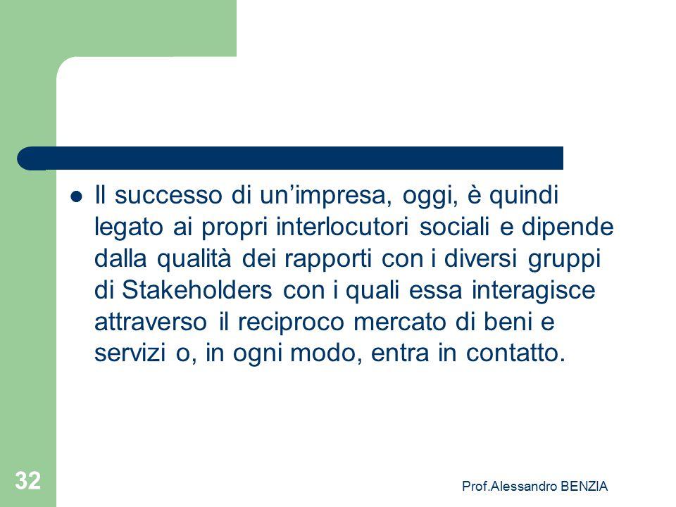 Prof.Alessandro BENZIA 32 Il successo di un'impresa, oggi, è quindi legato ai propri interlocutori sociali e dipende dalla qualità dei rapporti con i