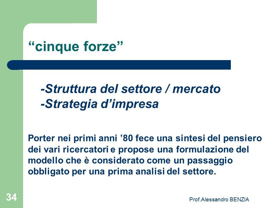 """Prof.Alessandro BENZIA 34 """"cinque forze"""" -Struttura del settore / mercato -Strategia d'impresa Porter nei primi anni '80 fece una sintesi del pensiero"""