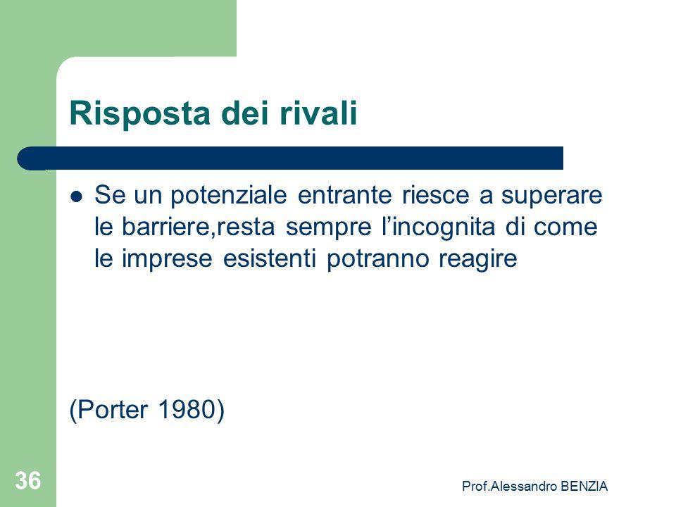 Prof.Alessandro BENZIA 36 Risposta dei rivali Se un potenziale entrante riesce a superare le barriere,resta sempre l'incognita di come le imprese esis