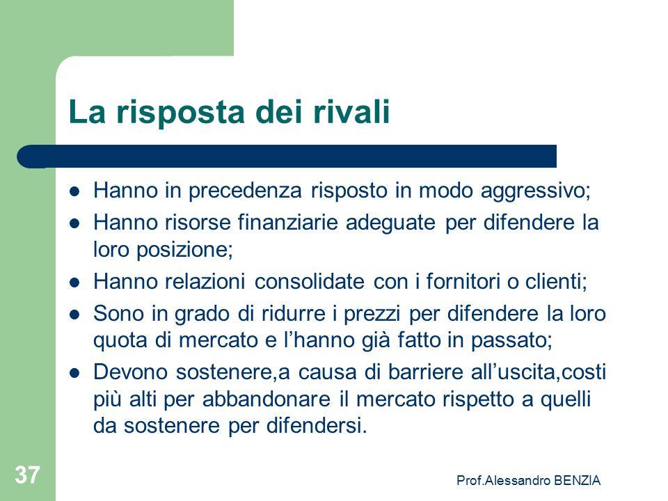 Prof.Alessandro BENZIA 37 La risposta dei rivali Hanno in precedenza risposto in modo aggressivo; Hanno risorse finanziarie adeguate per difendere la