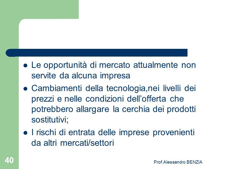 Prof.Alessandro BENZIA 40 Le opportunità di mercato attualmente non servite da alcuna impresa Cambiamenti della tecnologia,nei livelli dei prezzi e ne