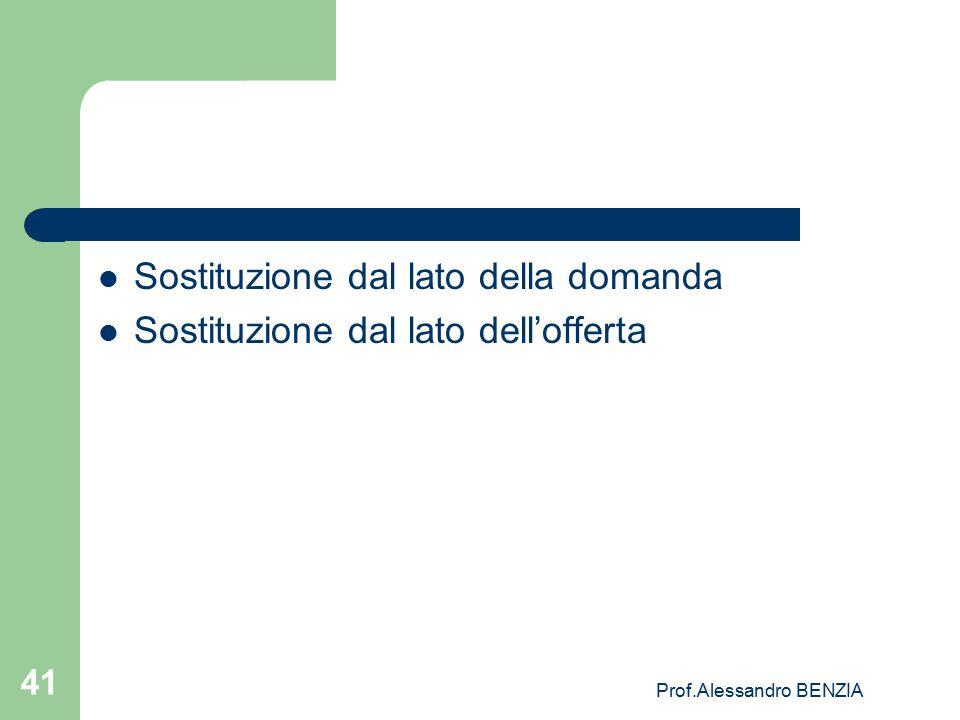 Prof.Alessandro BENZIA 41 Sostituzione dal lato della domanda Sostituzione dal lato dell'offerta
