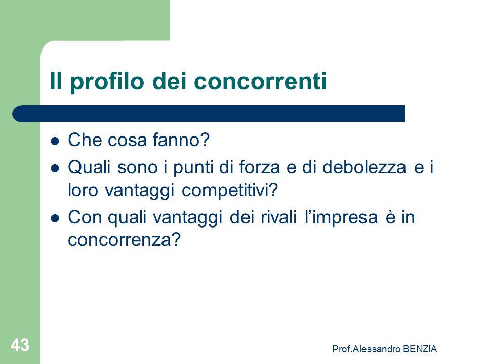 Prof.Alessandro BENZIA 43 Il profilo dei concorrenti Che cosa fanno? Quali sono i punti di forza e di debolezza e i loro vantaggi competitivi? Con qua