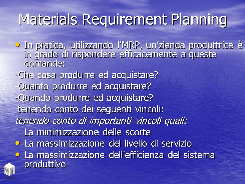 Materials Requirement Planning In pratica, utilizzando l'MRP, un'zienda produttrice è in grado di rispondere efficacemente a queste domande: In pratic