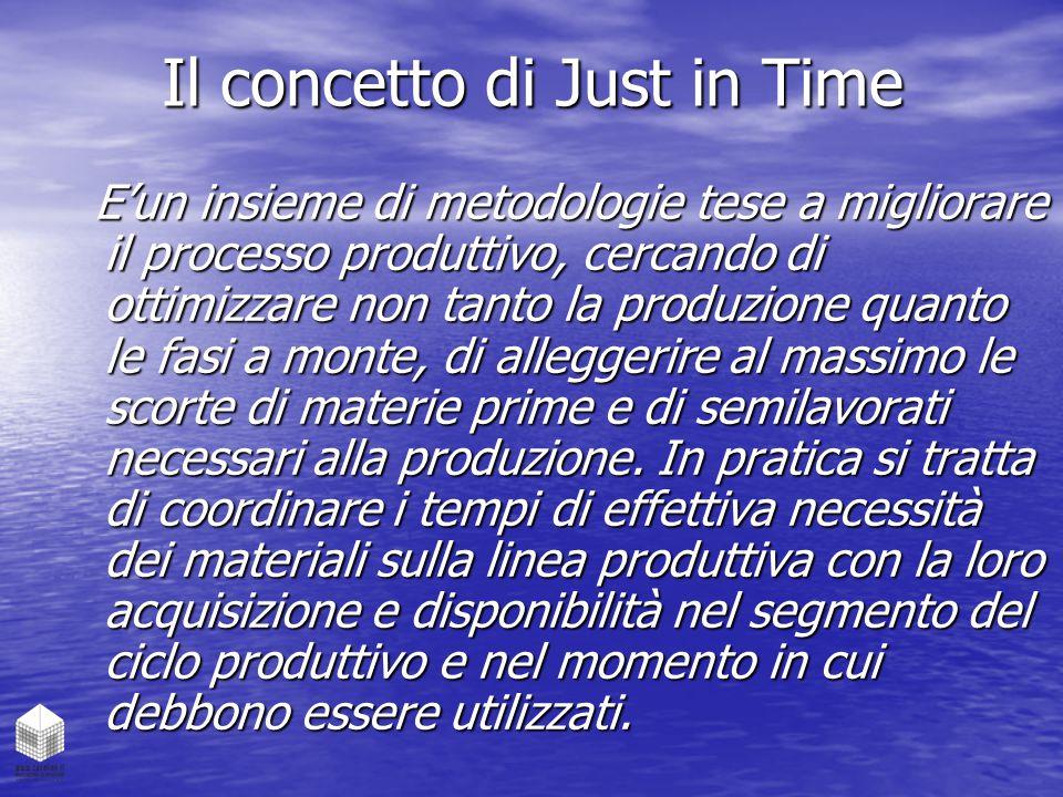 Il concetto di Just in Time E'un insieme di metodologie tese a migliorare il processo produttivo, cercando di ottimizzare non tanto la produzione quan