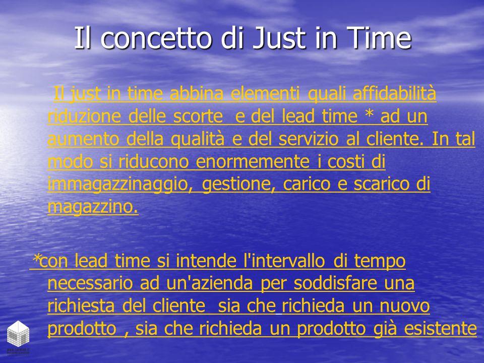 Il concetto di Just in Time Il just in time abbina elementi quali affidabilità riduzione delle scorte e del lead time * ad un aumento della qualità e
