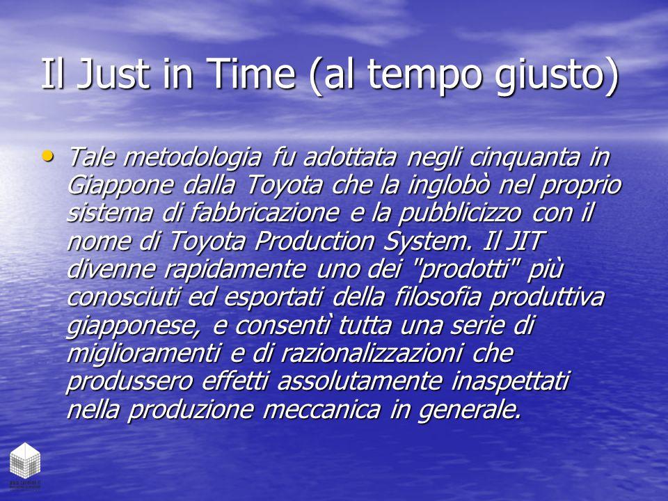 Il Just in Time (al tempo giusto) Tale metodologia fu adottata negli cinquanta in Giappone dalla Toyota che la inglobò nel proprio sistema di fabbrica