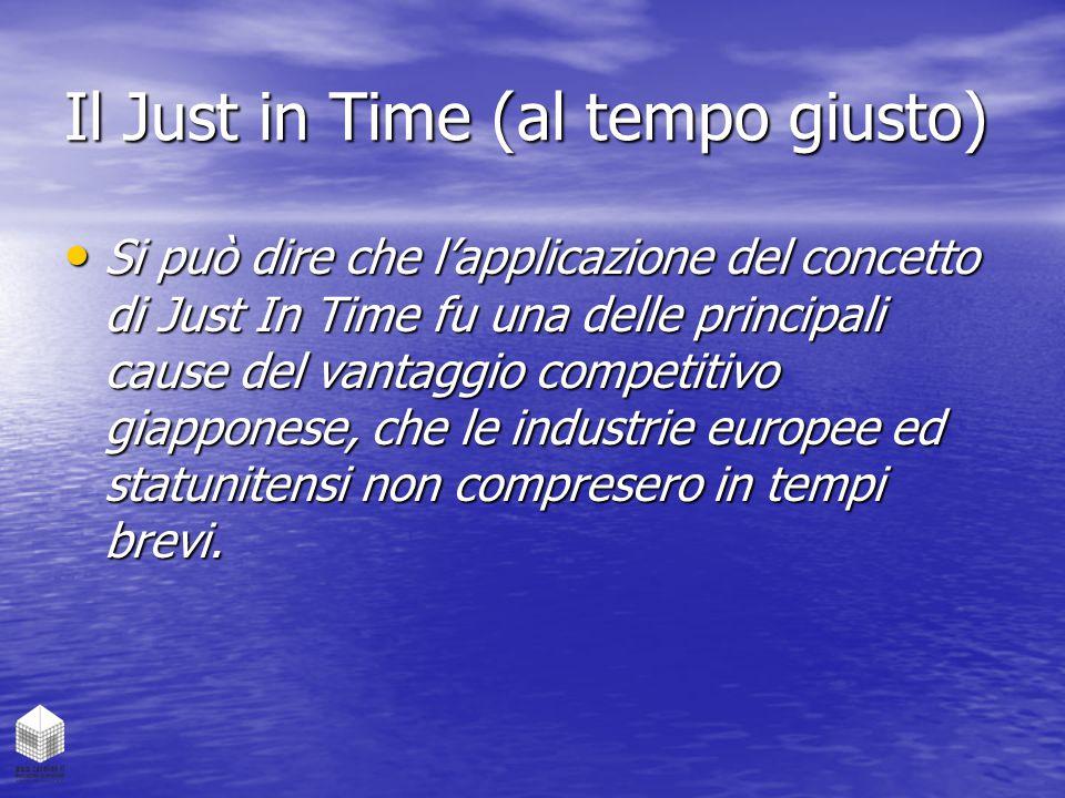 Il Just in Time (al tempo giusto) Si può dire che l'applicazione del concetto di Just In Time fu una delle principali cause del vantaggio competitivo