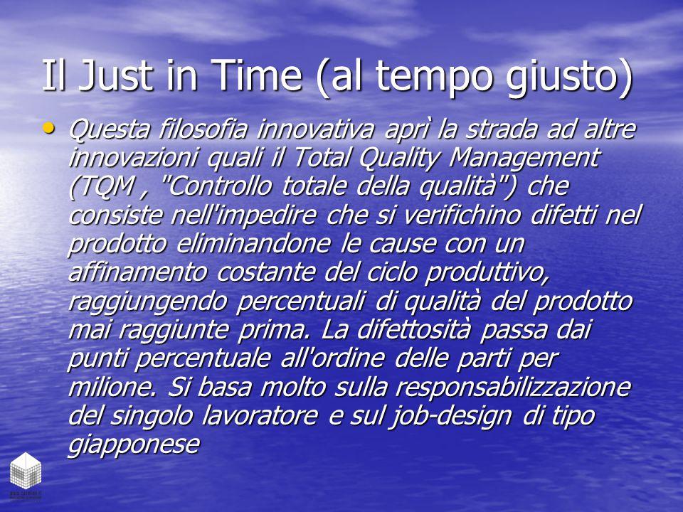 Il Just in Time (al tempo giusto) Questa filosofia innovativa aprì la strada ad altre innovazioni quali il Total Quality Management (TQM,