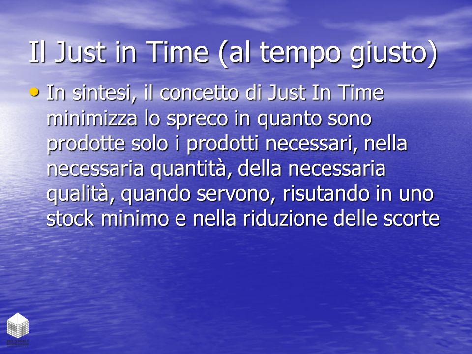 Il Just in Time (al tempo giusto) In sintesi, il concetto di Just In Time minimizza lo spreco in quanto sono prodotte solo i prodotti necessari, nella