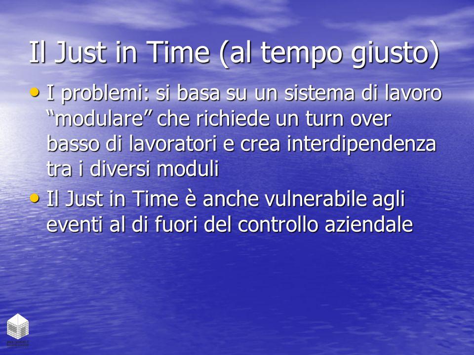 """Il Just in Time (al tempo giusto) I problemi: si basa su un sistema di lavoro """"modulare"""" che richiede un turn over basso di lavoratori e crea interdip"""