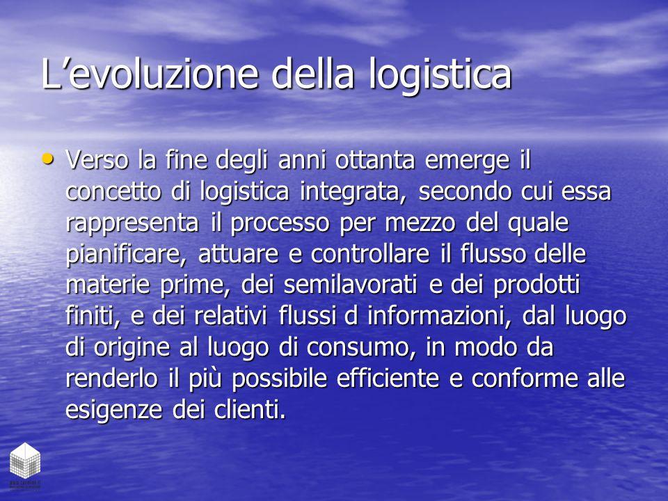 L'evoluzione della logistica Verso la fine degli anni ottanta emerge il concetto di logistica integrata, secondo cui essa rappresenta il processo per