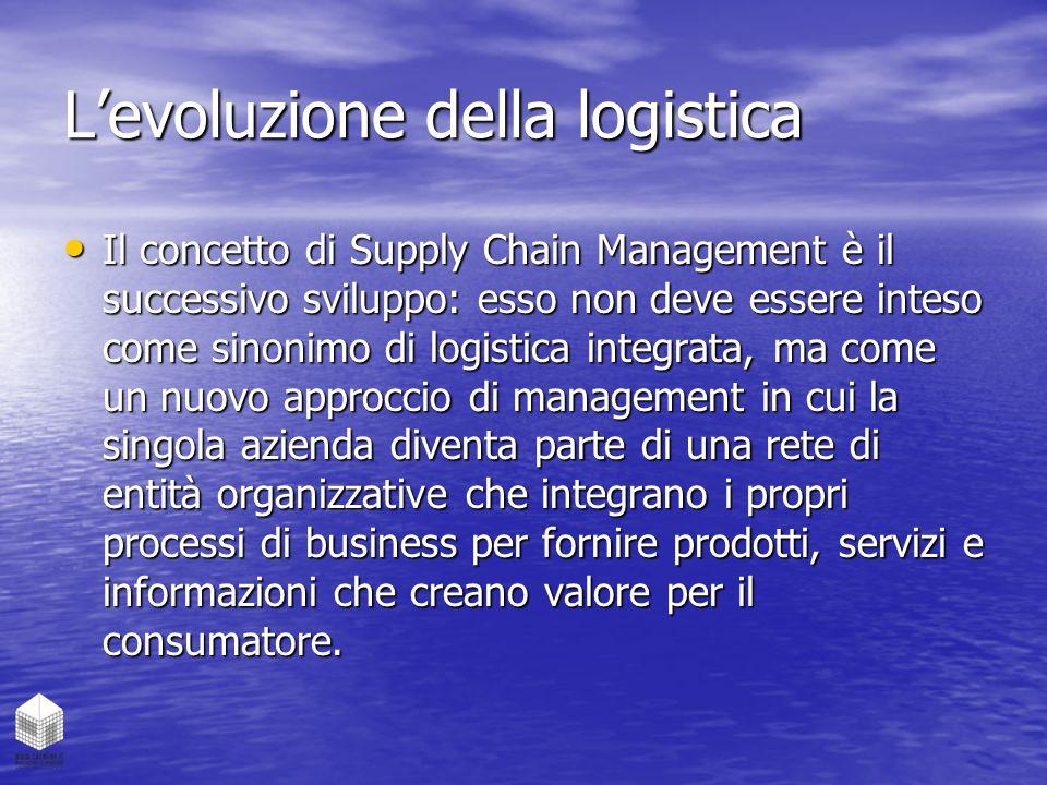 L'evoluzione della logistica Il concetto di Supply Chain Management è il successivo sviluppo: esso non deve essere inteso come sinonimo di logistica i