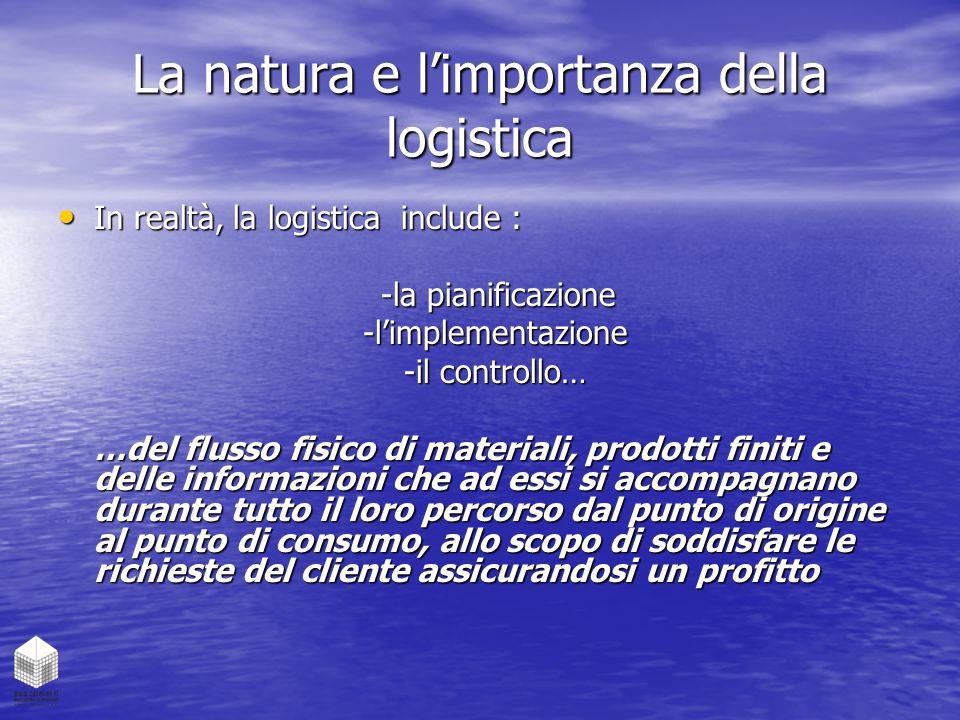 La natura e l'importanza della logistica In realtà, la logistica include : In realtà, la logistica include : -la pianificazione -l'implementazione -l'