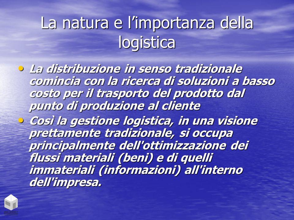 La natura e l'importanza della logistica La distribuzione in senso tradizionale comincia con la ricerca di soluzioni a basso costo per il trasporto de