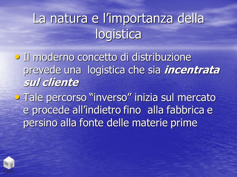 La natura e l'importanza della logistica Il moderno concetto di distribuzione prevede una logistica che sia incentrata sul cliente Il moderno concetto