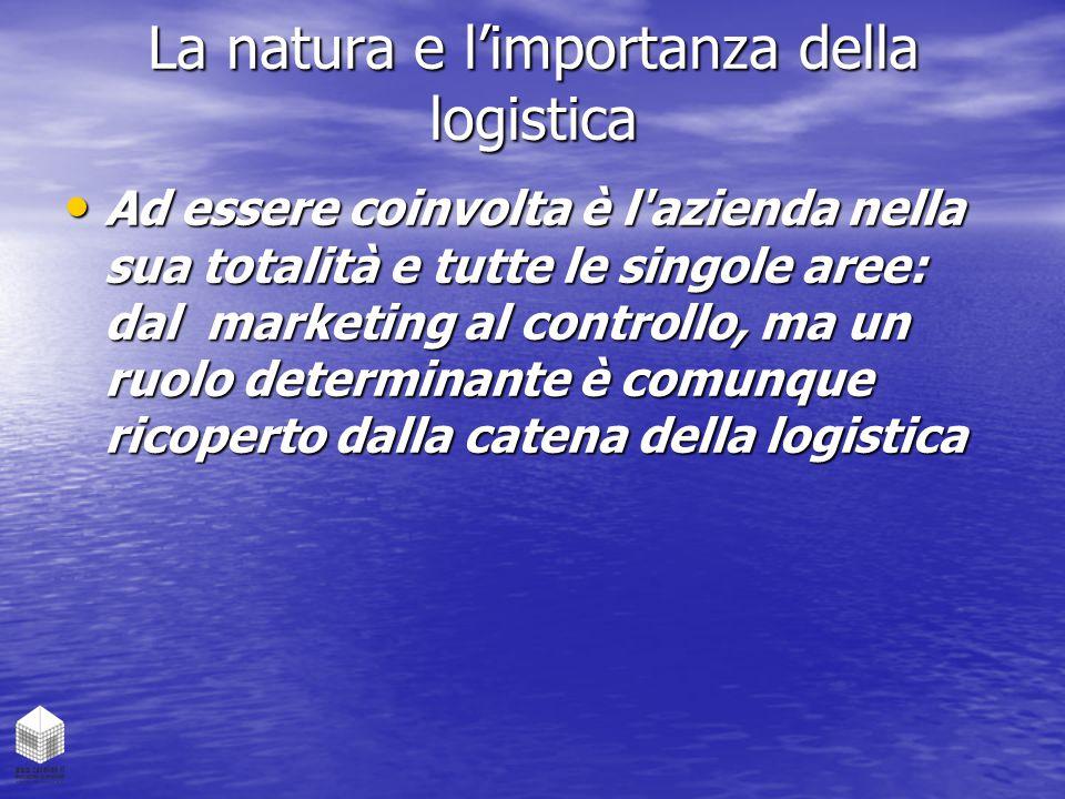 La natura e l'importanza della logistica Ad essere coinvolta è l'azienda nella sua totalità e tutte le singole aree: dal marketing al controllo, ma un