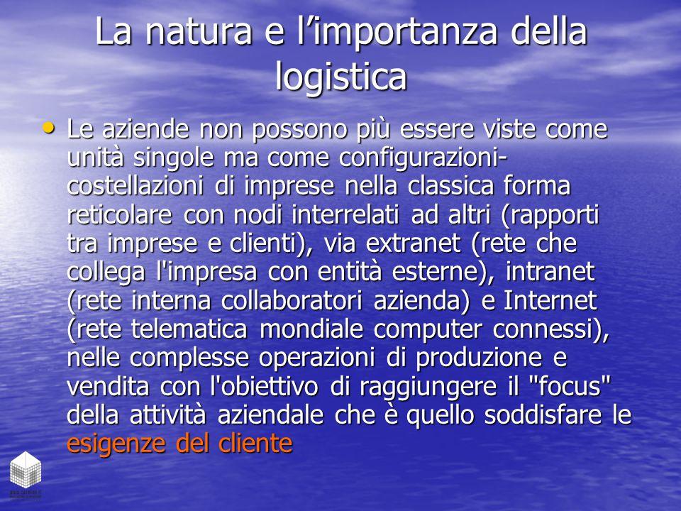 La natura e l'importanza della logistica Le aziende non possono più essere viste come unità singole ma come configurazioni- costellazioni di imprese n