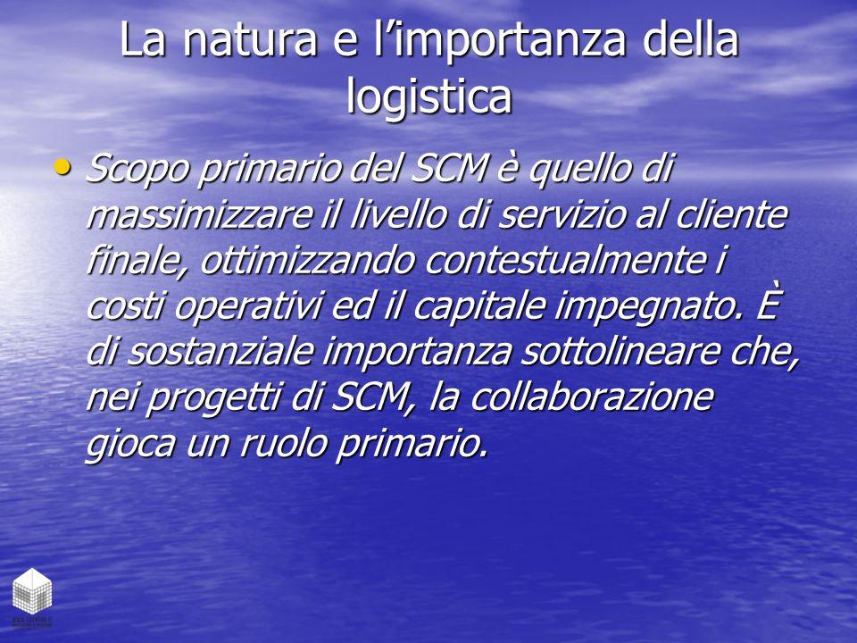 La natura e l'importanza della logistica Scopo primario del SCM è quello di massimizzare il livello di servizio al cliente finale, ottimizzando contes