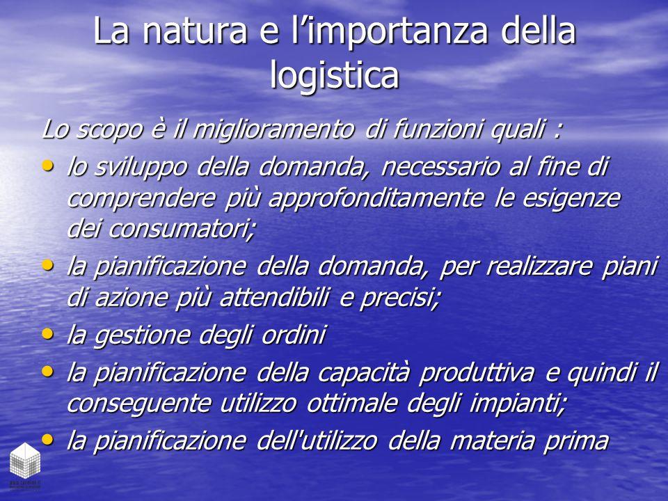 La natura e l'importanza della logistica Lo scopo è il miglioramento di funzioni quali : lo sviluppo della domanda, necessario al fine di comprendere