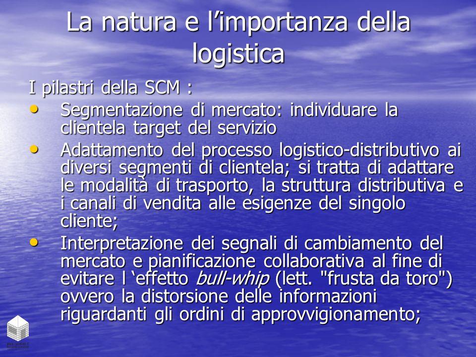 La natura e l'importanza della logistica I pilastri della SCM : Segmentazione di mercato: individuare la clientela target del servizio Segmentazione d