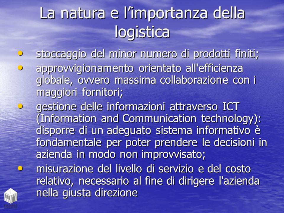 La natura e l'importanza della logistica stoccaggio del minor numero di prodotti finiti; stoccaggio del minor numero di prodotti finiti; approvvigiona