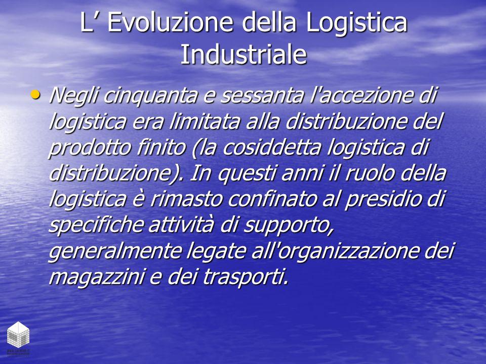 L' Evoluzione della Logistica Industriale Negli cinquanta e sessanta l'accezione di logistica era limitata alla distribuzione del prodotto finito (la