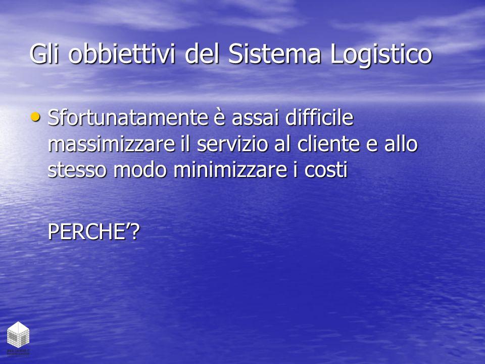 Gli obbiettivi del Sistema Logistico Sfortunatamente è assai difficile massimizzare il servizio al cliente e allo stesso modo minimizzare i costi Sfor
