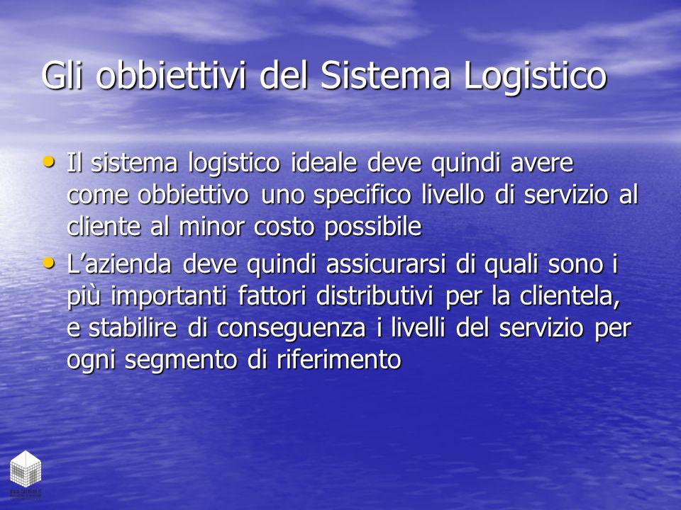 Gli obbiettivi del Sistema Logistico Il sistema logistico ideale deve quindi avere come obbiettivo uno specifico livello di servizio al cliente al min