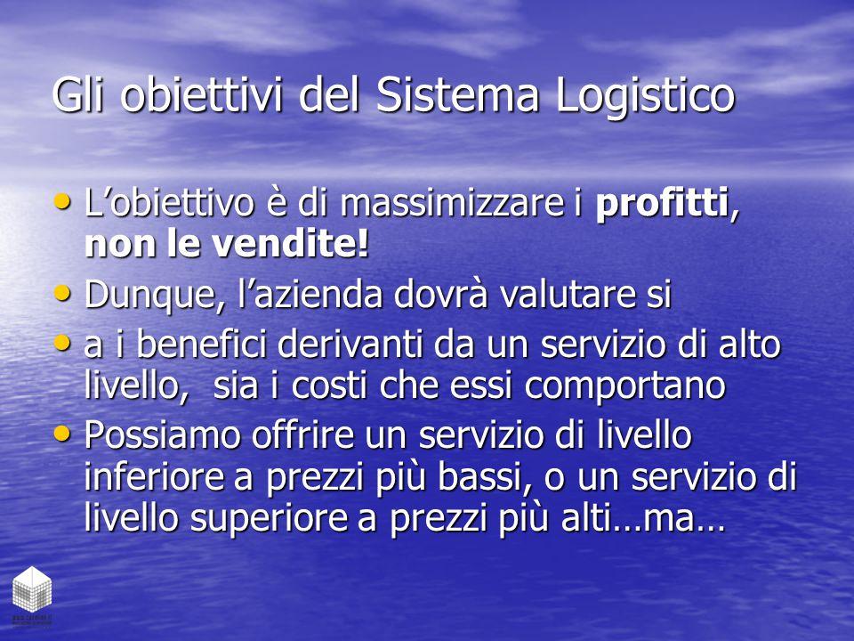 Gli obiettivi del Sistema Logistico L'obiettivo è di massimizzare i profitti, non le vendite! L'obiettivo è di massimizzare i profitti, non le vendite